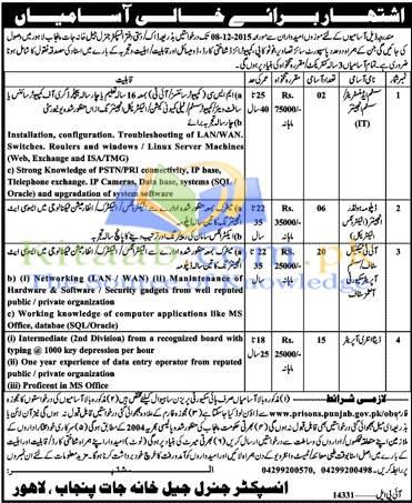 General Jail Khana Police Punjab Lahore Jobs 2015 Eligibility Criteria Form Download Dates