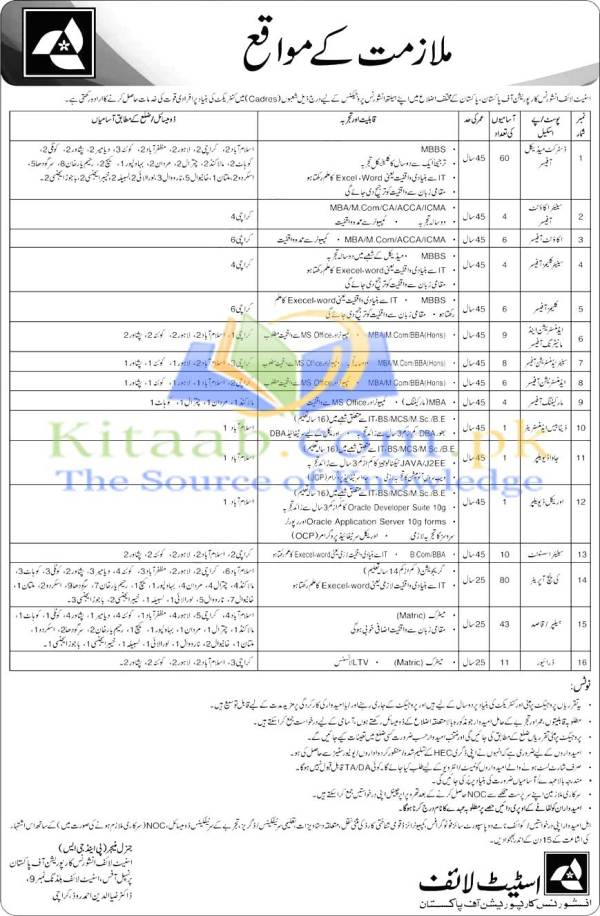 Jobs in State Life Insurance 2015 Assistant Administrator and Officer Form Download Eligibility Dates