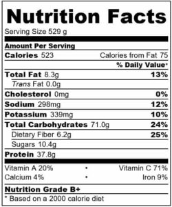 Chicken red pepper pasta nutritional information