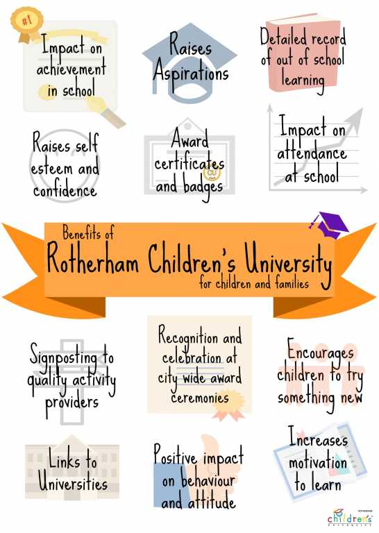 Rotherham CU - benefits for children and families