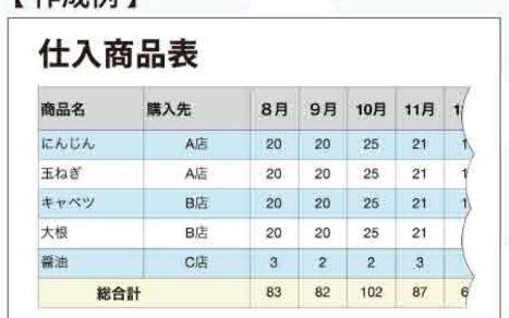 STL株式会社 good buyerグットバイヤー