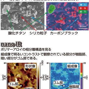 マクロ分析からナノ分析へ高度な分析技術で技術課題を解決