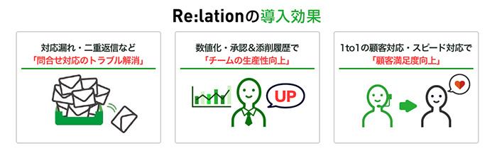 relation03
