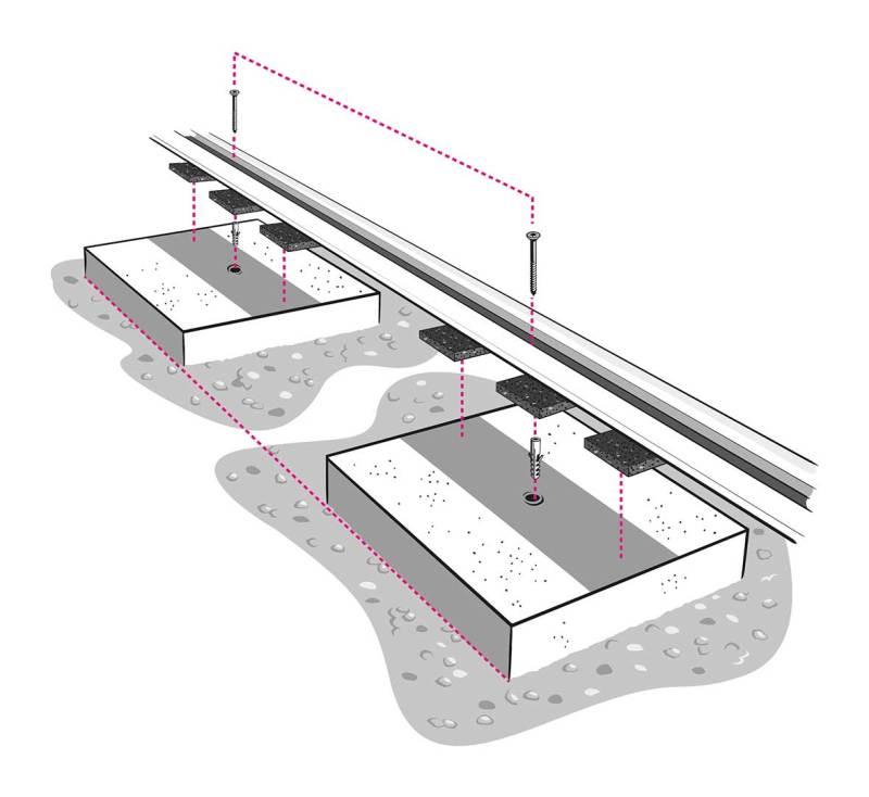 Evonik Aufbau Anleitung Plexiglas Wood