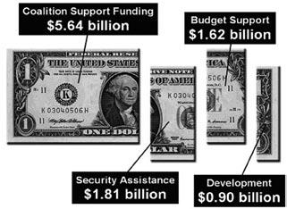 money_army.jpg