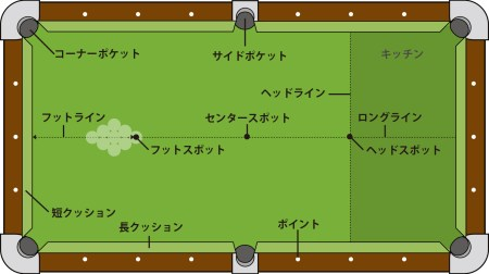 billiard_table_pocket