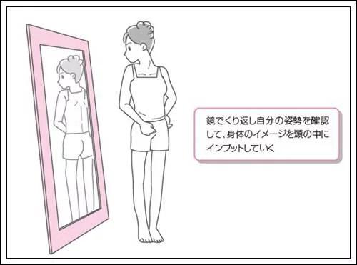 身体感覚とイメージのすり合わせを鏡で行う