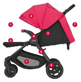 לחץ להגדלת התמונות עבור עגלת תינוק B-Motion Plus 2016 עם ידית מתכוננת