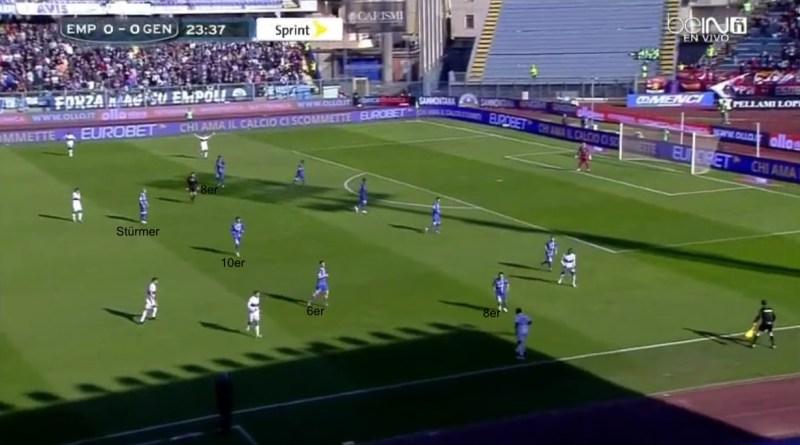Empoli vs Genoa OM + Stürmer hinten
