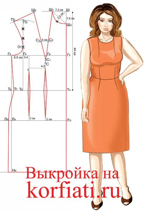pattern-dress-foto