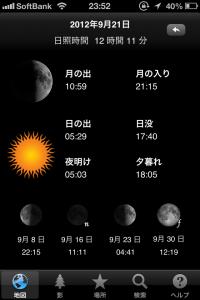 日の出・日没