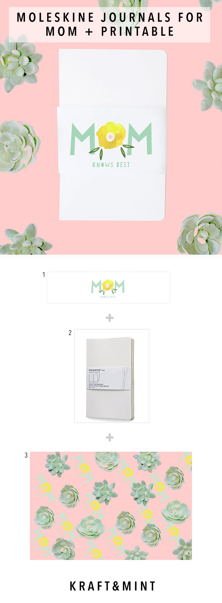 Give mom a set of Moleskine Journals + Free Printable to make your gift pretty. kraft&mint #moleskine
