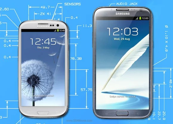Comparison between note 2 and note 3