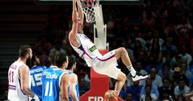 Basketball World Cup