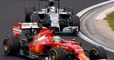 F1 world Title