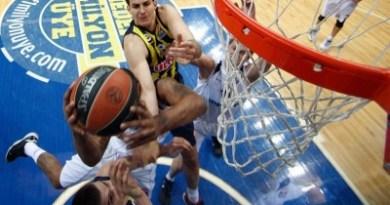 Euro-league Basketball