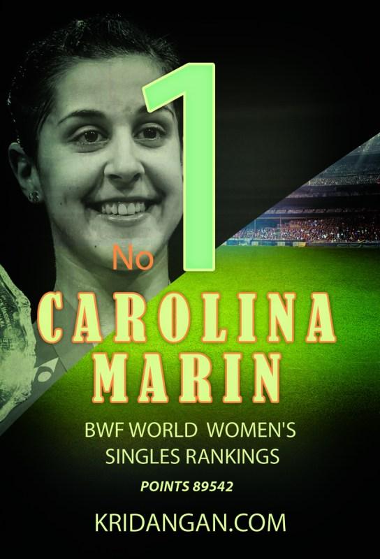 Carolina Marin biography info 900