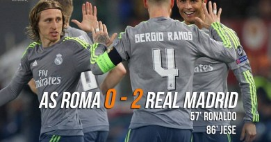 Real Madrid Beats Roma