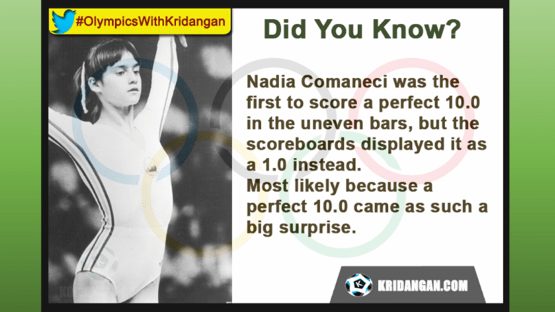Nadia Comaneci was the first to score a perfect 10.0 in the uneven bars, but the scoreboards displayed it as a 1.0 instead. Most likely because a perfect 10.0 came as such a big surprise.