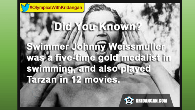 Swimmer Johnny Weissmuller was a five-time gold medalist in swimming, and also played Tarzan in 12 movies.