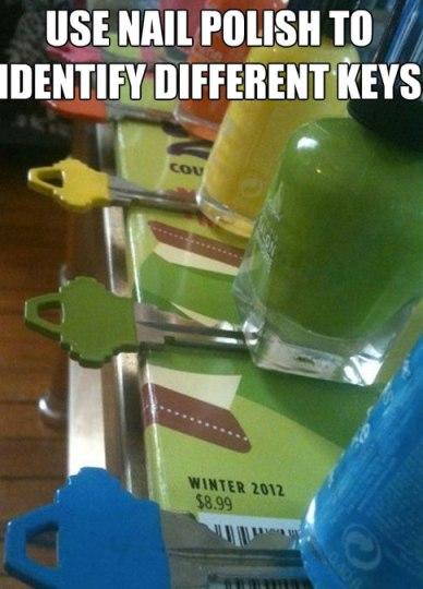 keys polish