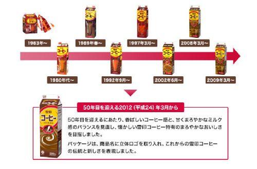 雪印コーヒーの歴史1