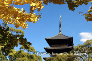 UNESCO World Cultural Heritage Sites in Kyoto