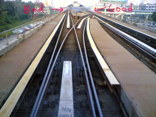 Taman Bahagia LRT Station