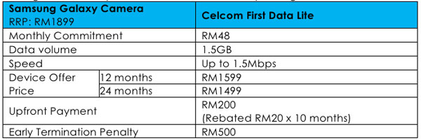 Samsung Galaxy Camera with Celcom First Data Lite plan