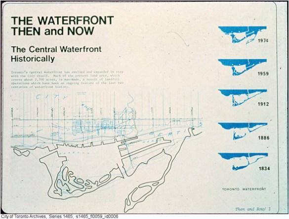 Évolution du bord du lac de Toronto.