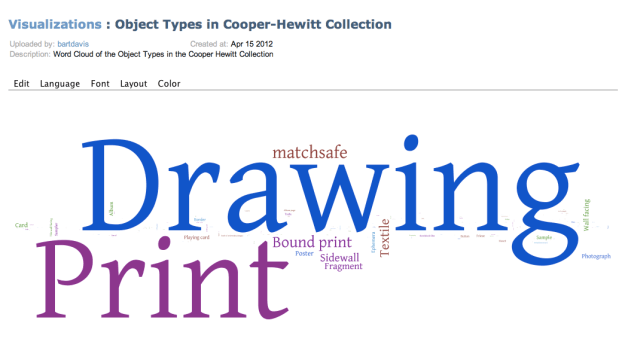 Word cloud of object types