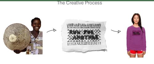 CreativeProcess1