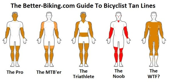 BicyclistTanLinesGuide