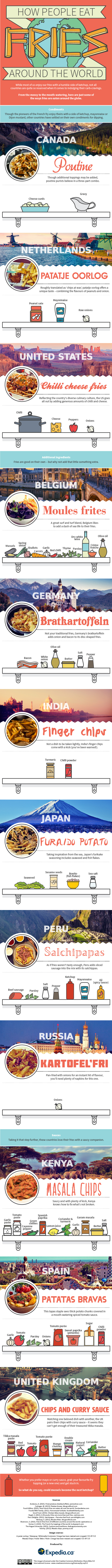 Fries-from-around-the-world-V2