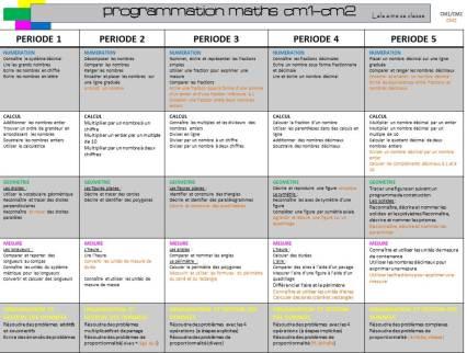 Programmation maths CM1&2