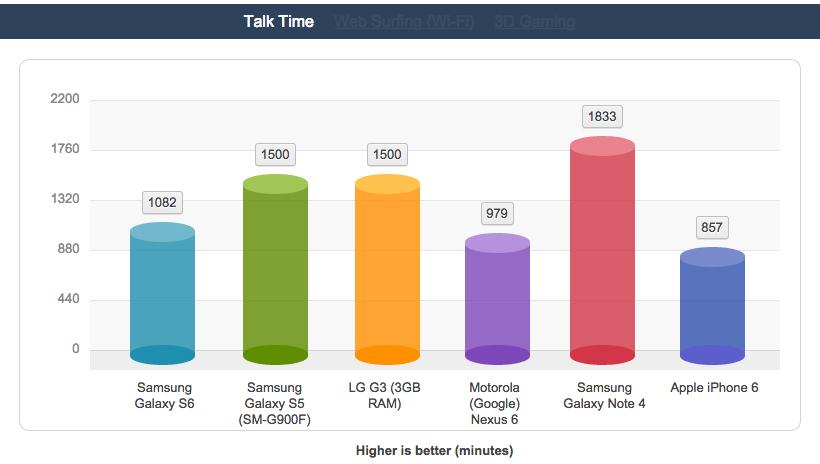 5-talk-time