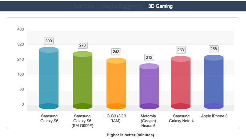 7-3d-gaming