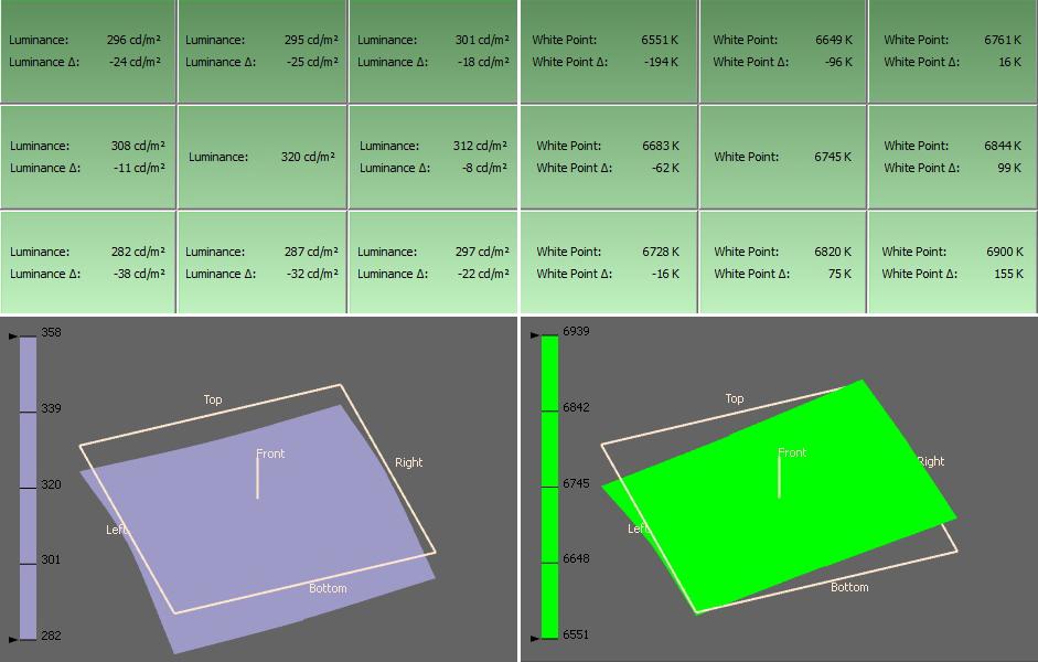 Brightness-Max-Acer Aspire V15 Nitro (VN7-591G, 960M)