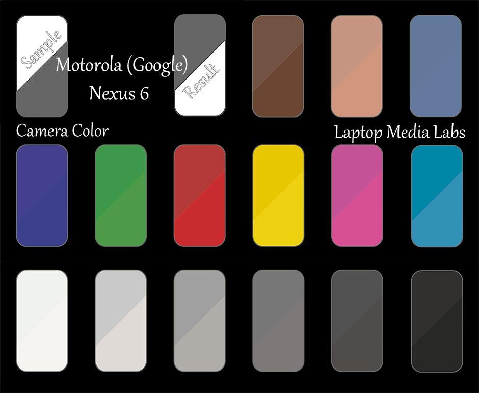 E-CameraColorNEW-Motorola (Google) Nexus 6