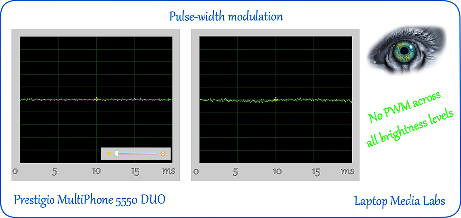 E-PWM-Prestigio MultiPhone 5550 DUO