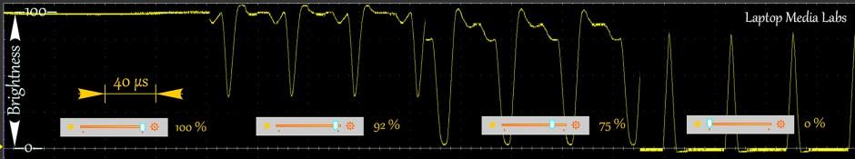 PWM-Aspire V15 Nitro (VN7-591G, 960M)