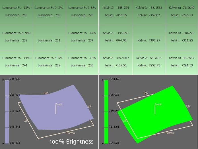 100 Brightness-Dell 5551
