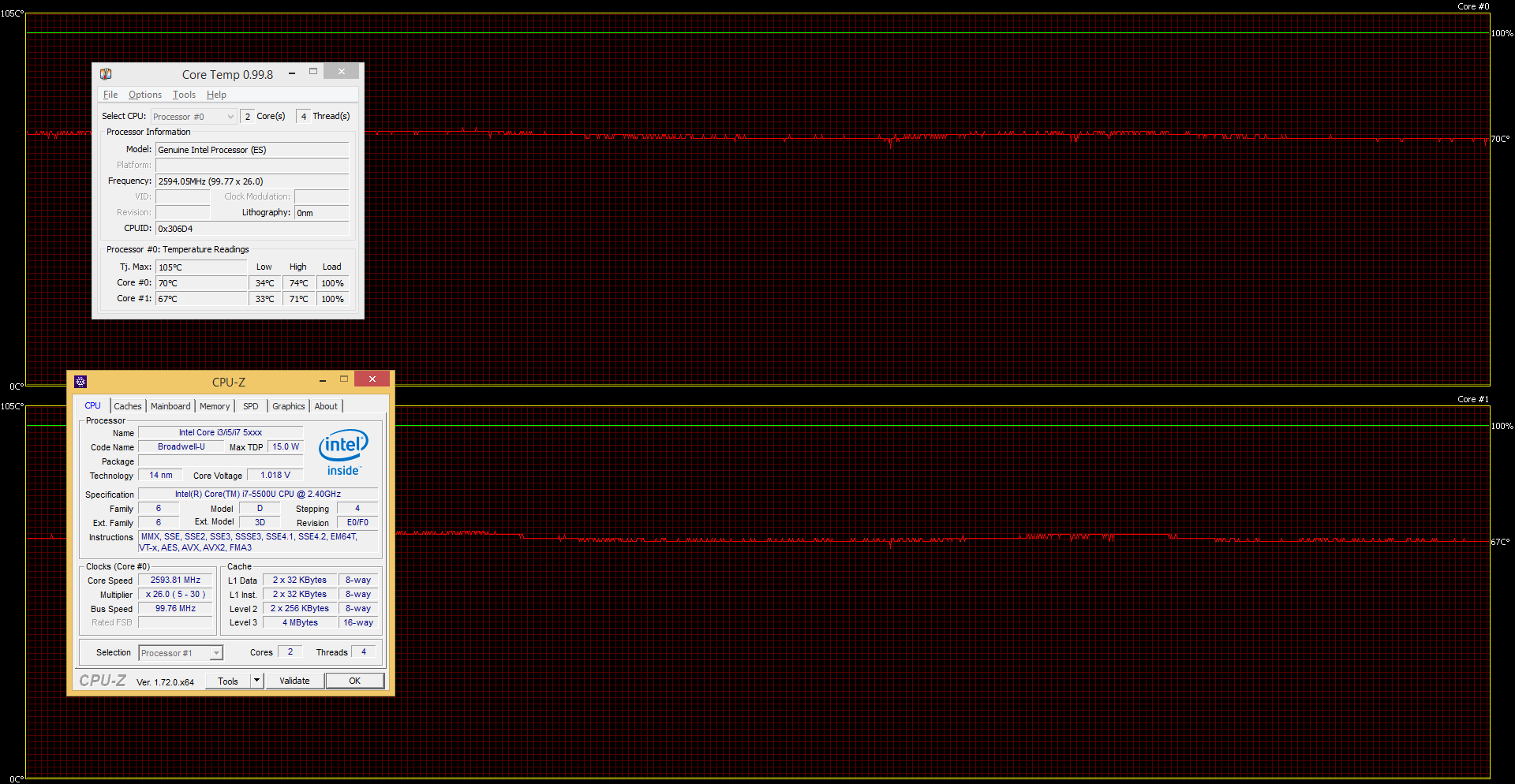 How Is Cpu Temperature Related To Clock Frequency And 4126383 Thermometer Circuit Page 7 Meter Counter Circuits Nextgr Cpuupgrade Intel Hm65 Express Chipset Processor Support