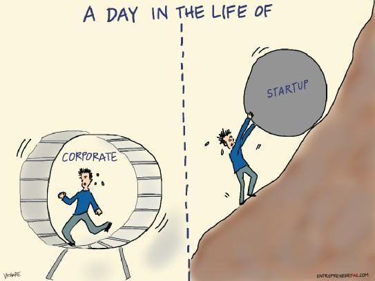 corp-startup