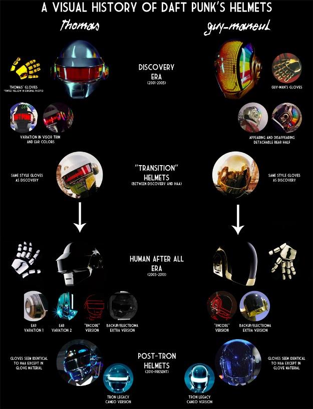 Daft Punk Helmets