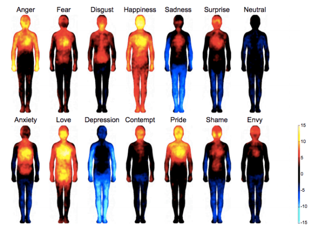 Emotional Body Mapping