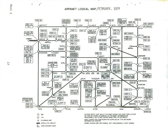 ARPANET Brochure