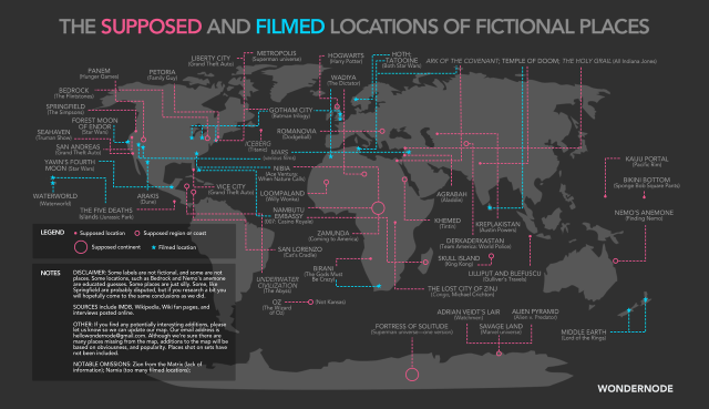 Supposed and Filmed Locations of Fictional Places