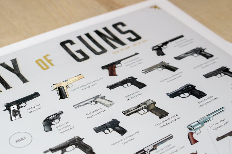 The Filmography of Guns by Cathryn Lavery