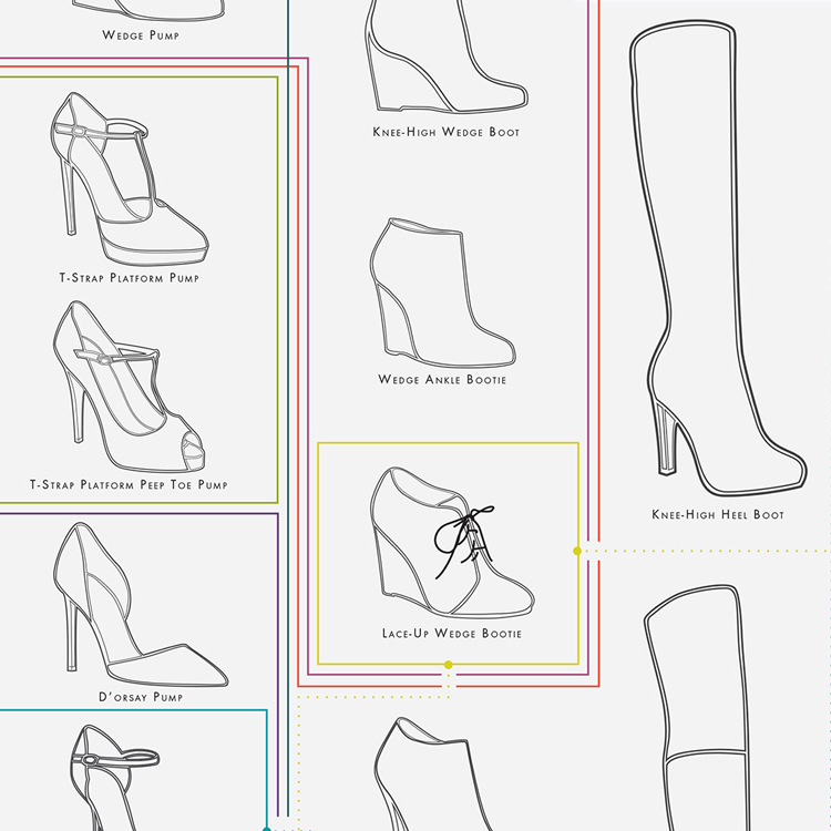The Charted Collection of Contemporary Footwear